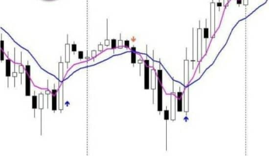 2 moving average индикатор