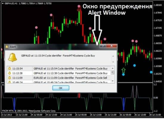 forex mt4 binary отзывы