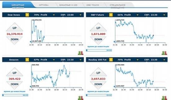 Торговые платформы бинарных опционов с демо счетом
