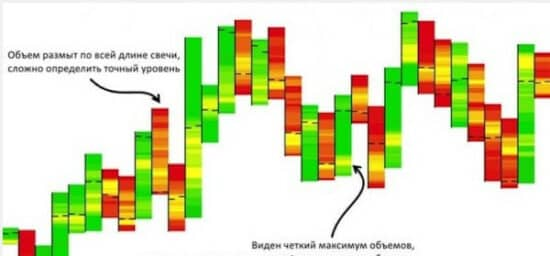 candle индикатор
