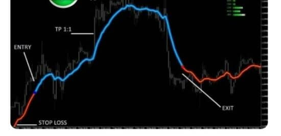 FX Nuke стратегия