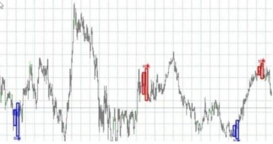 laser reversal indicator