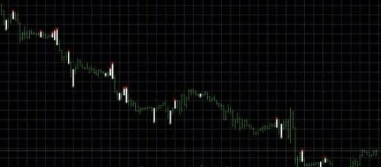 Scalper signal индикатор