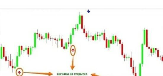 Alfa Profit сигнал